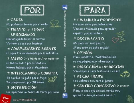 Ejemplo_por_para