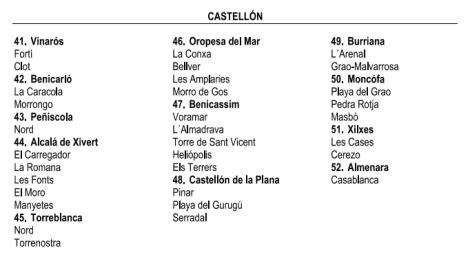 Banderas Azules 2014 Castellón