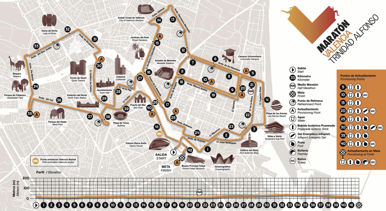 Mapa Fallas Valencia 2019.Xxxiv Maraton Valencia Trinidad Alfonso 16 Noviembre 2014