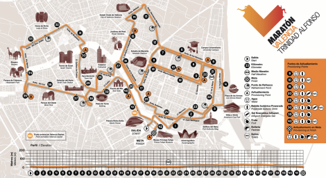 plano-maraton2014 Valencia