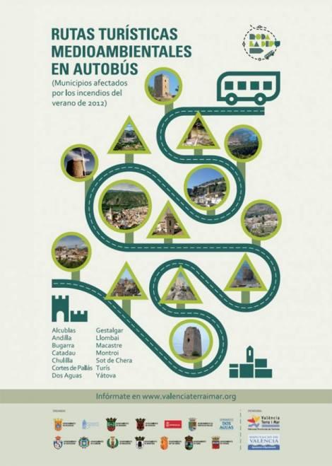 Rutas Turísticas Medioambientales en Autobús Valencia Terra i Mar