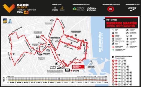 recorido-maraton-valencia-2016